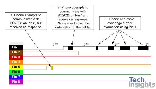 apple lightning systems analysis 4 jpg