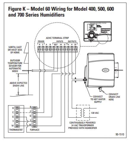 Aprilaire 60 Humidistat Wiring Diagram Aprilaire 4655 Wiring Diagram Wiring Diagram