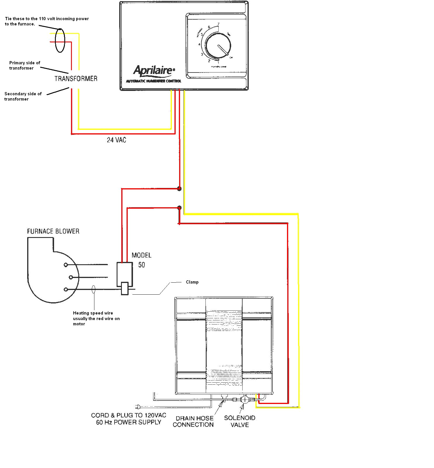 i have an aprilaire 700 m humidifier that i can not wireaprilaire 760 wiring diagram model