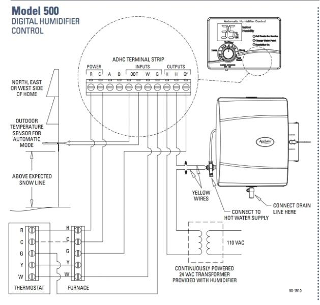 help wiring an aprilaire 500 hvac diy chatroom home improvementhelp wiring an aprilaire 500 wiring jpg