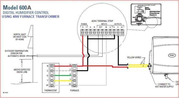 replacing aprilaire 56 with aprilaire 60 humidistat doityourself humidistat wiring diagram