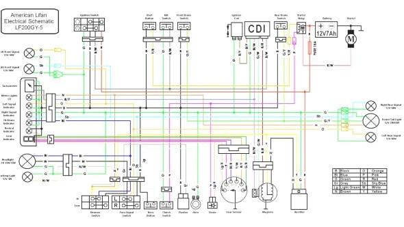 Aprilia Rs 125 Wiring Diagram Wiring Diagram Of Honda Rs 125 Wiring Diagram Host