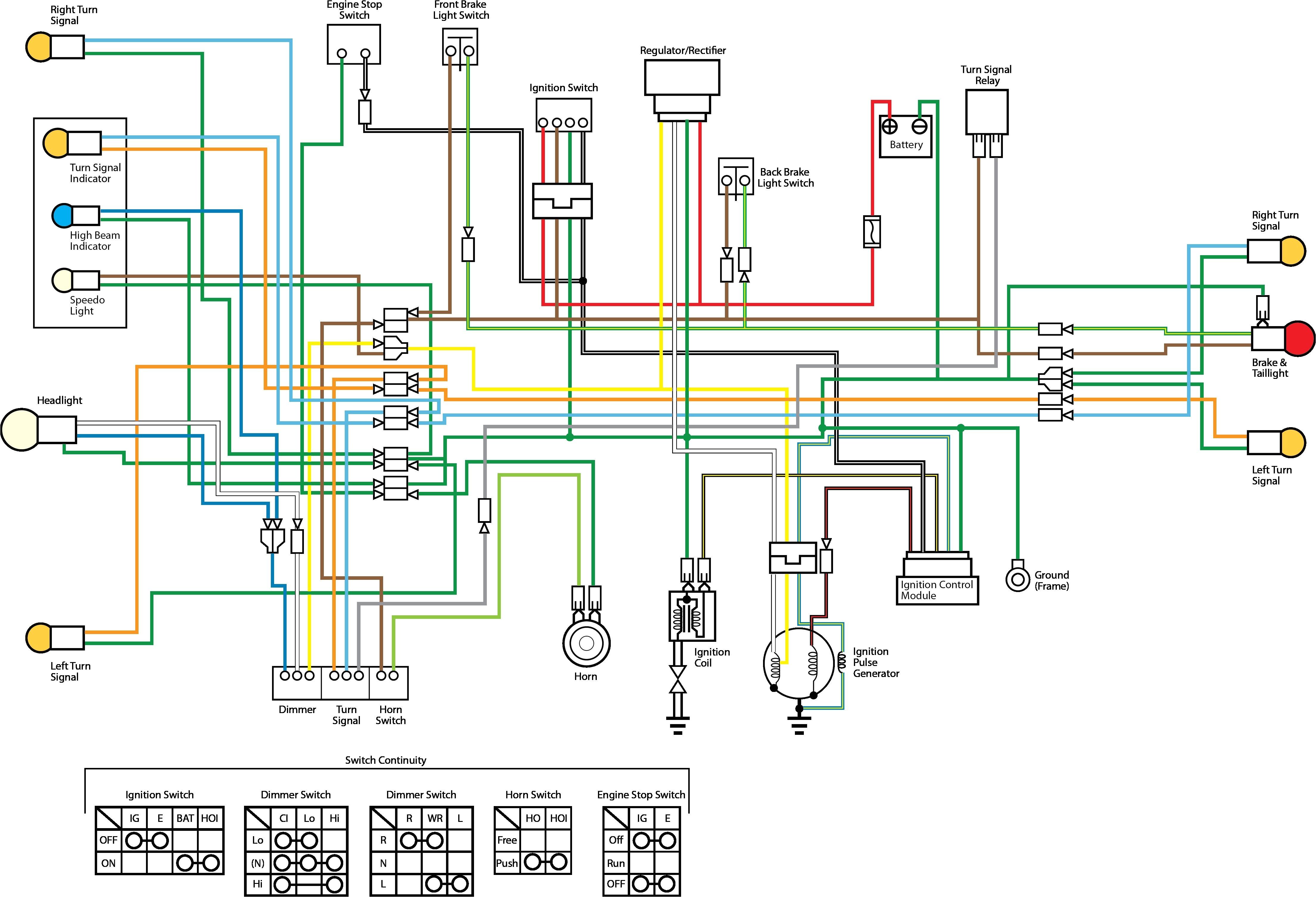 aprilia rs 50 2007 wiring diagram