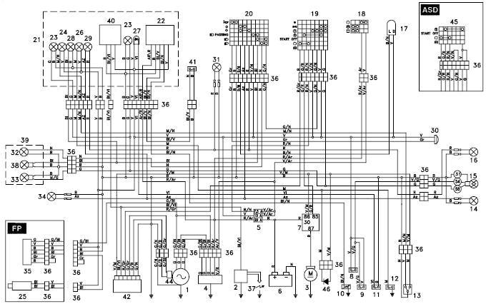 aprilia rs 50 2007 wiring diagram wiring diagram paper aprilia rs 125 wiring diagram 2006 aprilia wiring diagram