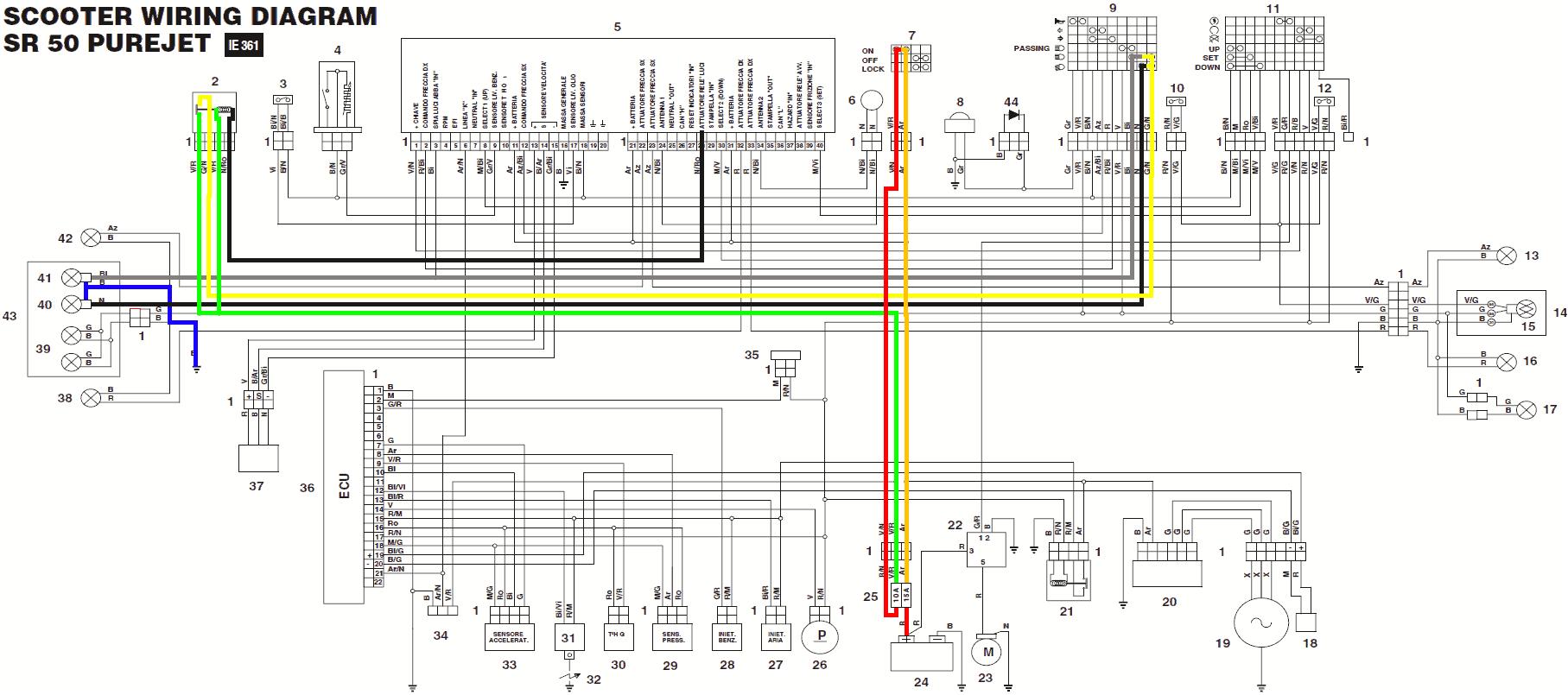 aprilia sr 50 2005 wiring diagram wiring diagram used aprilia wiring diagram aprilia sr 50 2005
