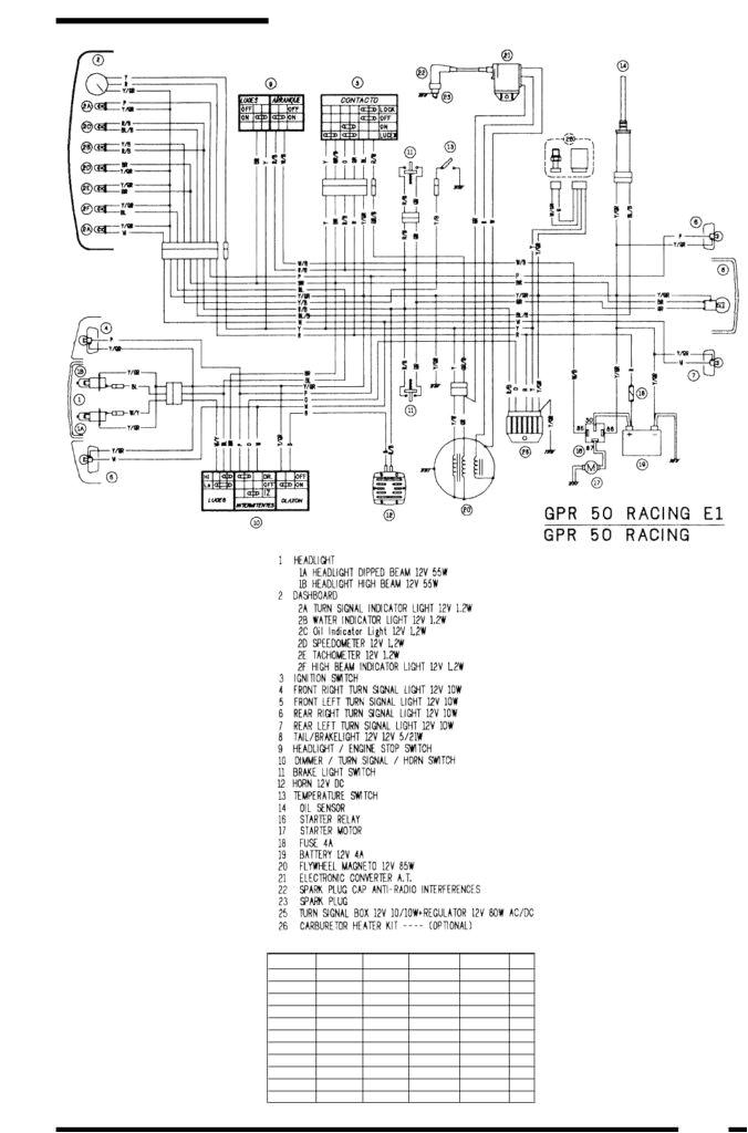 derbi gpr50 r 2001 and older wiring diagram