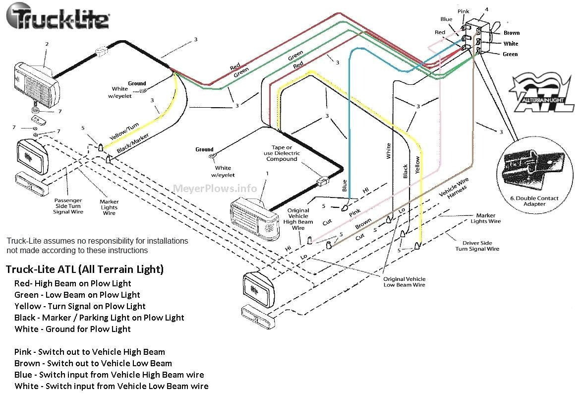 arctic snow plow wiring diagram solenoid wiring librarywestern snow plow wiring diagrams 13