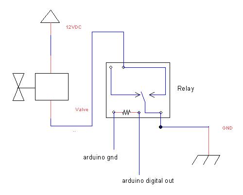 Asco Red Hat Wiring Diagram asco 911 Wiring Diagram Wiring Diagram