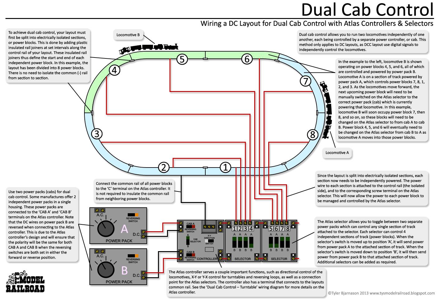 dual cab control jpg