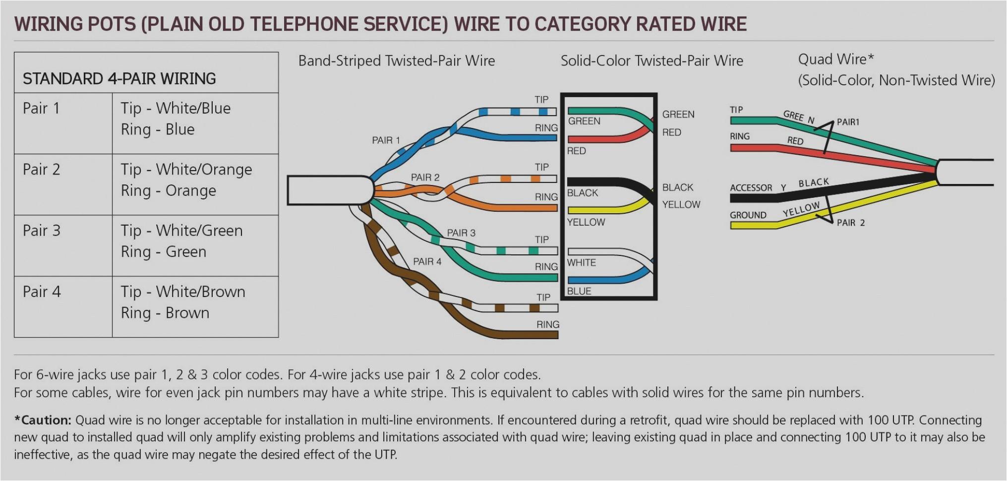 att cat5 wiring wiring diagram center att cat 5 wiring