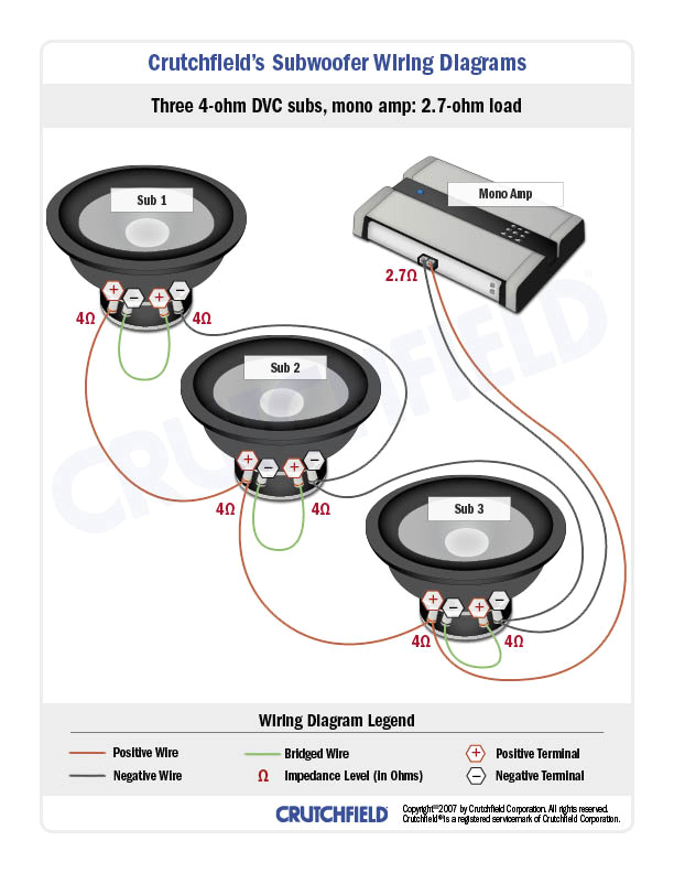 subwoofer wiring diagrams u2014 how to wire your subssubs get wired to a mono amp