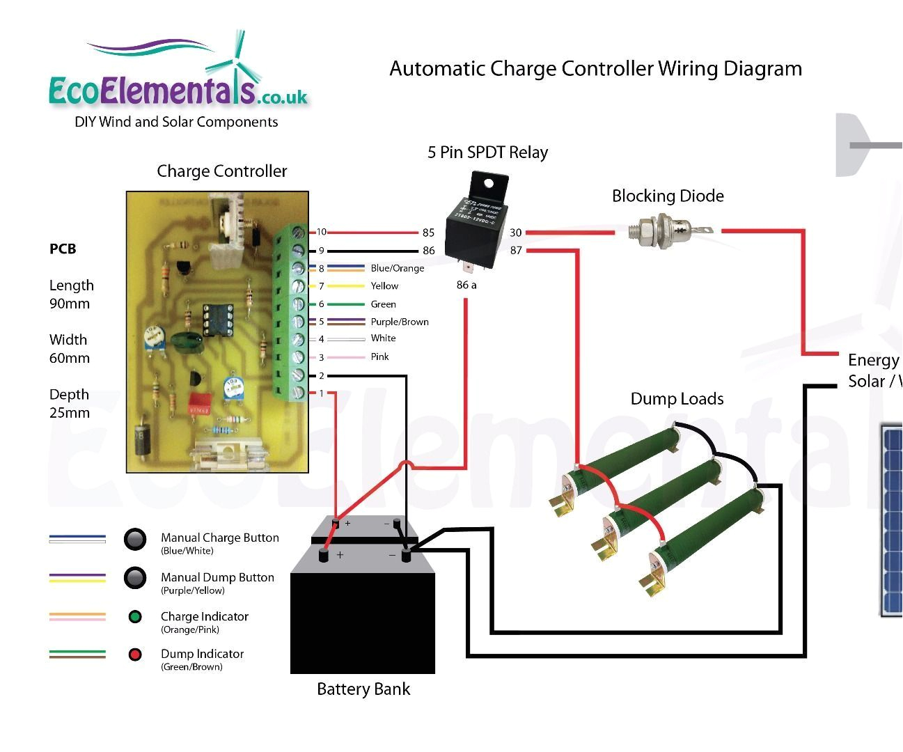 pin solar charge controller circuit diagram on pinterest wiring charge controller wire diagram