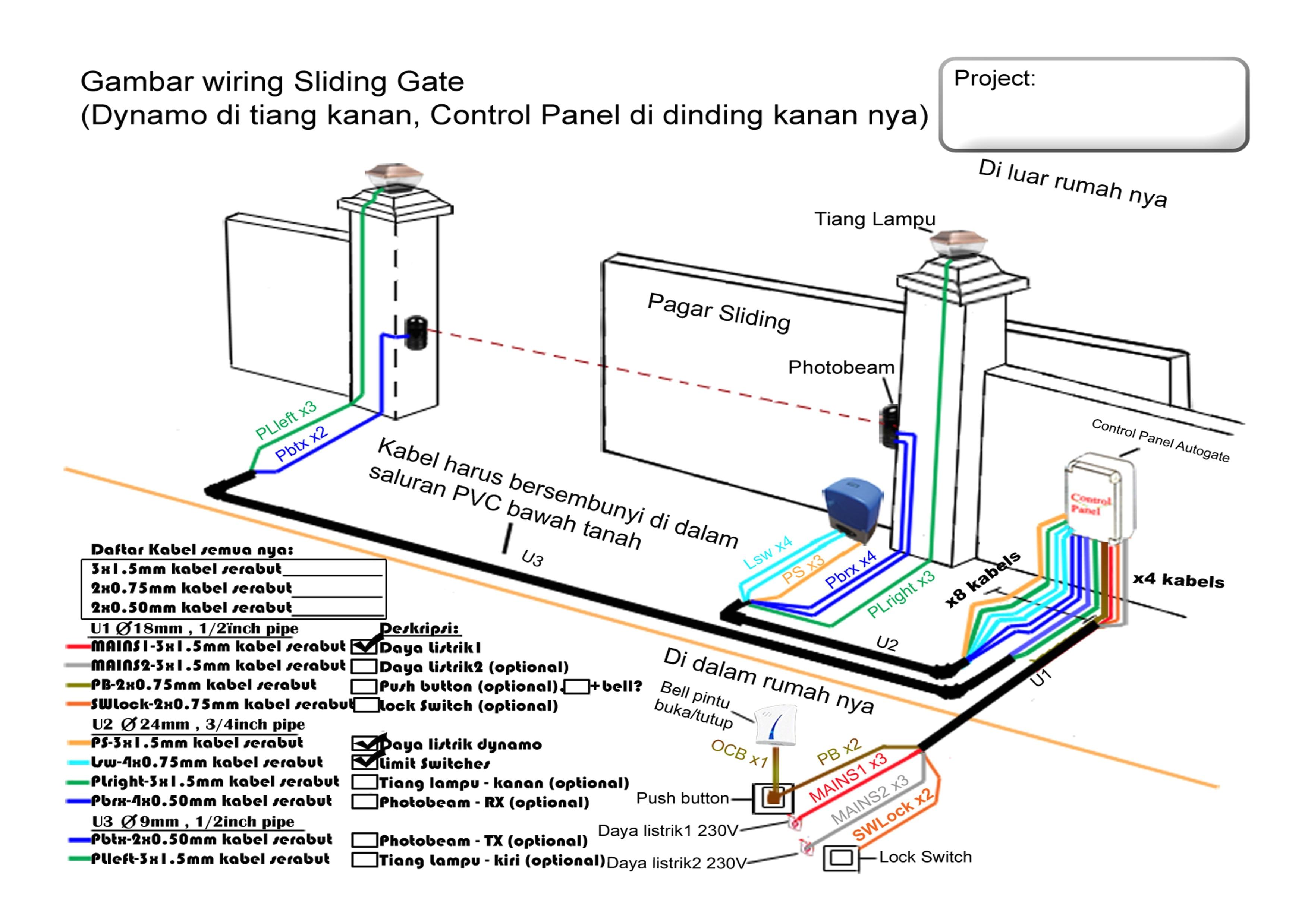 gambar2 wallpaper dinding rumah terbaik untuk automatic sliding gate wiring diagram shahsramblings untuk gambar2 wallpaper dinding rumah jpg