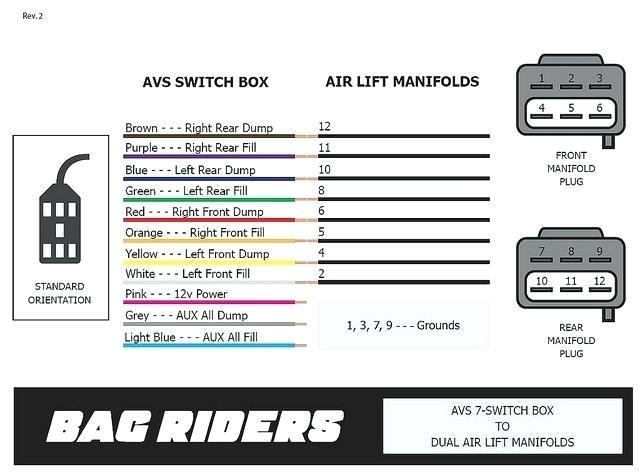 avs switch box wiring diagram diagrams schematics showy for avs 7arc7switchdump avs 7 switch box wiring