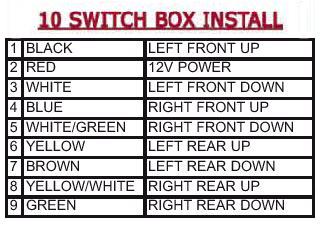 avs 9 switch box wiring diagram wiring diagram librariesair ride switch box wiring wiring diagram blogs