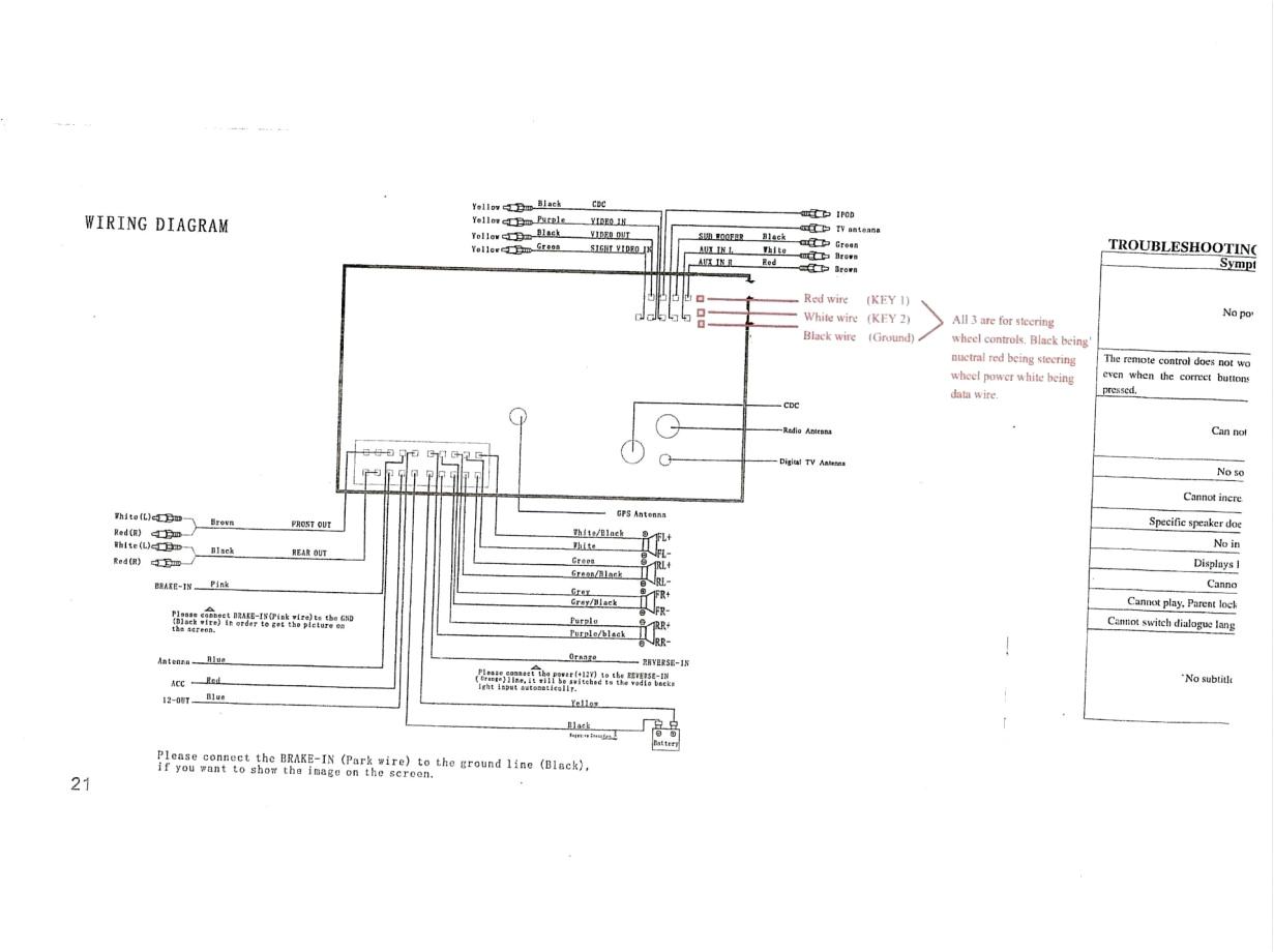 metra gmos 04 wiring diagram wiring diagram show axxess gmos 04 wiring diagram gmos 04 wiring diagram