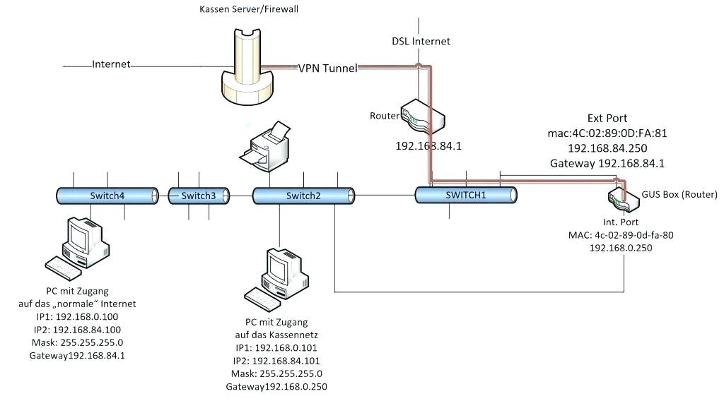 security alarm wiring diagram house alarm wiring diagram wiring schematic wiring diagram also co intrusion catalogue