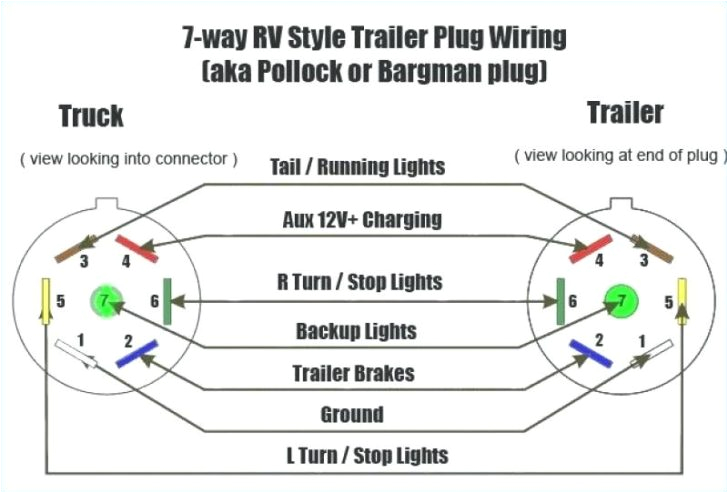 Bargman 7 Way Wiring Diagram Bargman Wiring Diagram Wiring Diagram for You