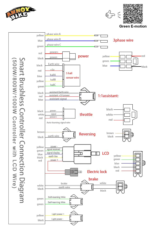 Basic Motor Control Wiring Diagram Bike Dc Motor Diagram Wiring Diagram Sys