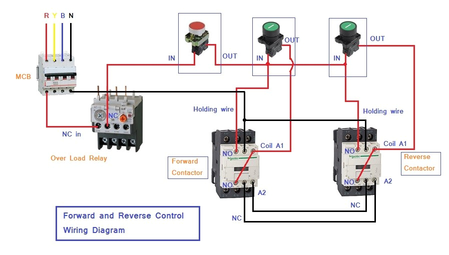 Basic Motor Control Wiring Diagram Control Wiring Diagram Pdf Wiring Diagram Fascinating