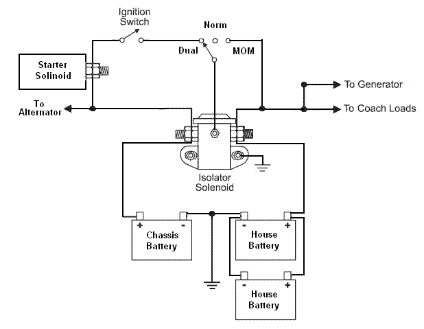 chevrolet p30 wiring diagrams battery isolator wiring diagram article battery isolator relay broken chevrolet p30 wiring