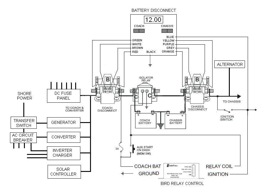 chevrolet p30 wiring diagrams battery isolator wiring diagram article p30 wiring relay