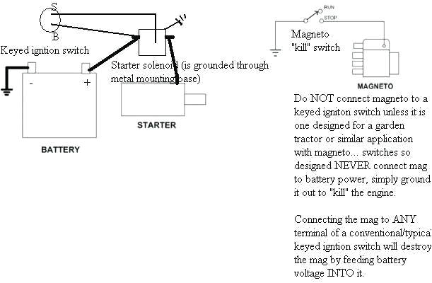 magneto switch wiring wiring diagram blog magneto kill switch wiring diagram datanta us magneto switch wiring