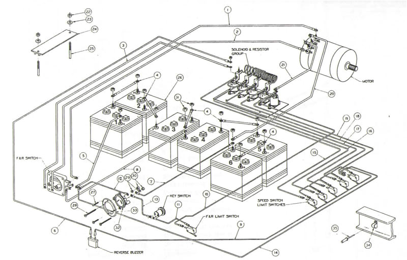 club car wiring diagram 36v for 1981 ds wiring diagram review 1994 club car 36v wiring diagram club car wiring diagram 36v