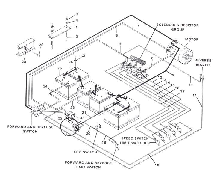 club car 36 volt battery diagram wiring diagram sort 1996 club car ds 36v wiring diagram club car wiring diagram 36v