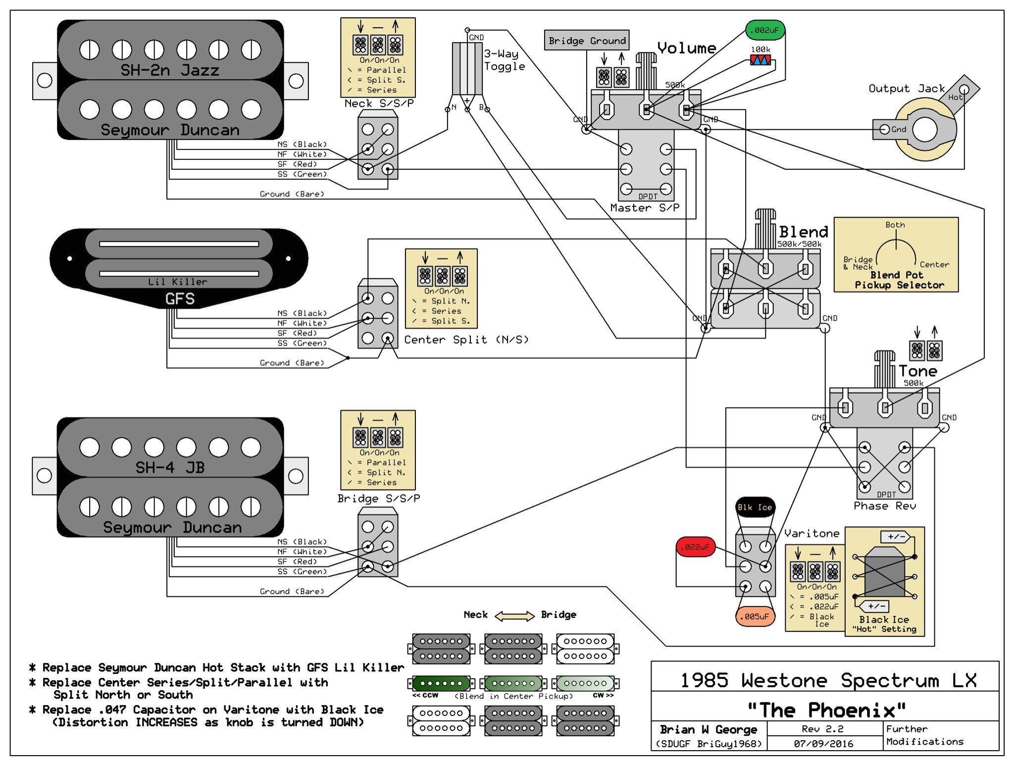 and giggles here s the wiring diagram that s currently in my 85 westone