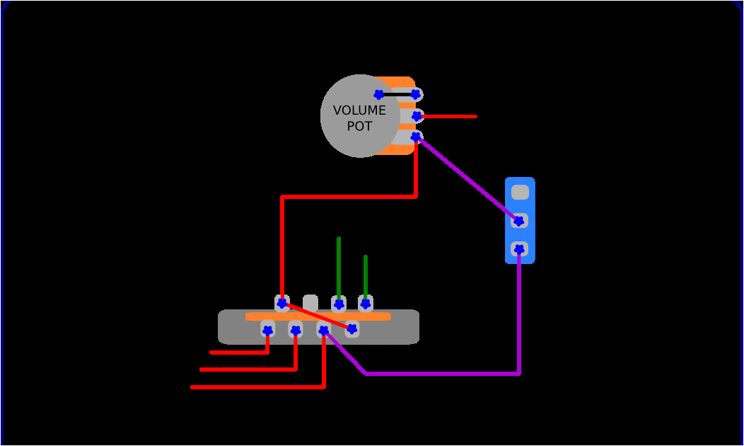 bc rich wiring diagram