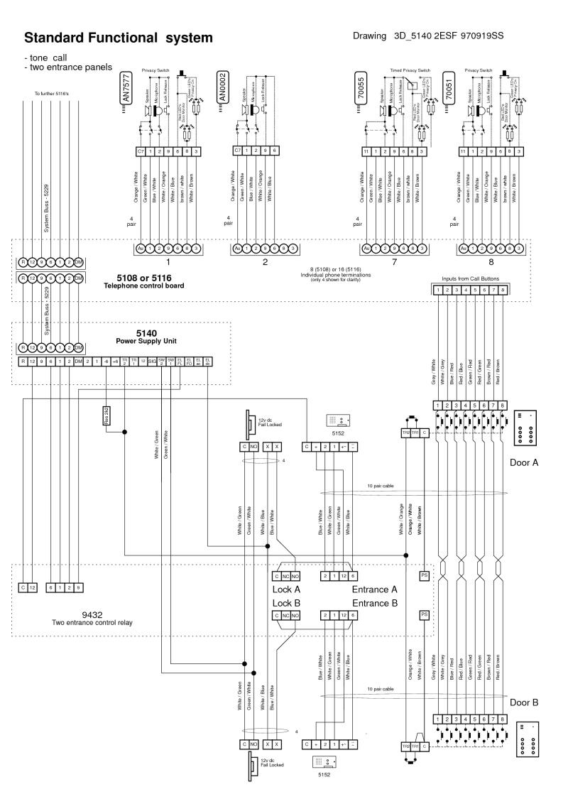 srs wiring diagrams rh doorentrydirect com wiring diagram for bell door entry system
