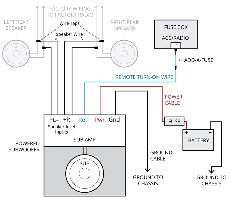 speaker wire adding a subwoofer diagram