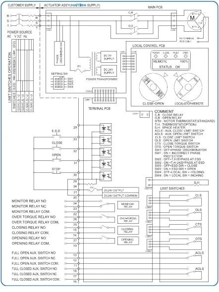 limitorque smb wiring diagramlimitorque wiring schematic limitorque smb wiring diagram