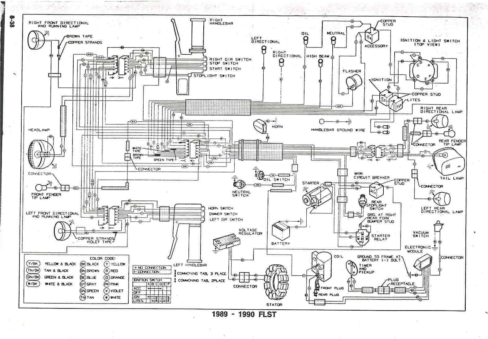 harley davidson wiring diagrams free opinions about wiring diagram u2022 sportster chopper wiring diagram harley