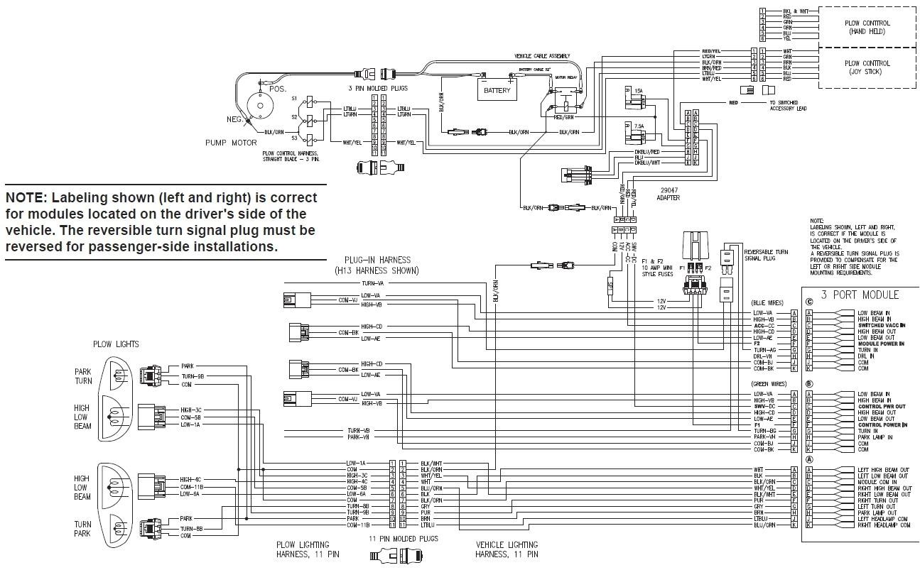 fisher wiring diagram wiring diagram namedodge fisher plow wiring harness diagram wiring diagram name fisher wiring