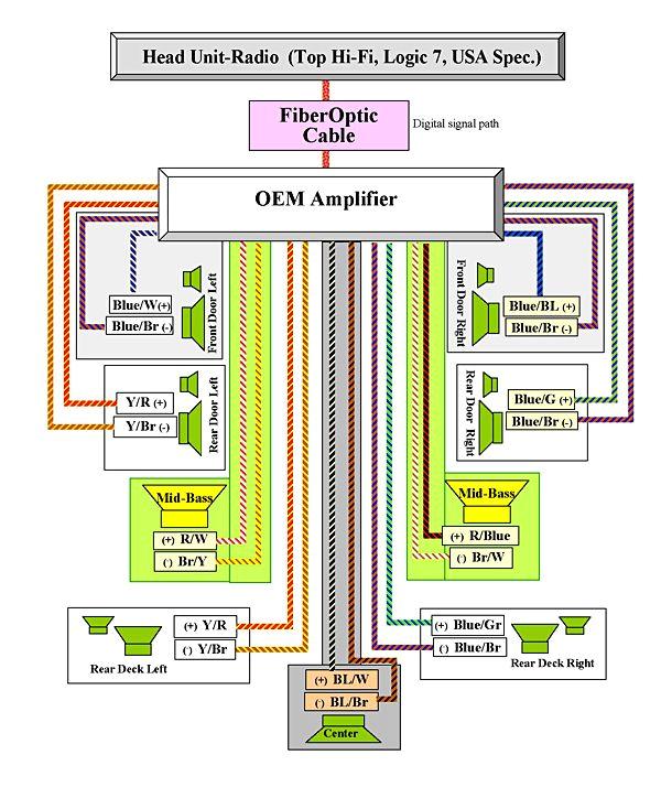 bmw 335i wiring diagram wiring diagram rows 2007 bmw 335i radio wiring diagram bmw 335i wiring diagram