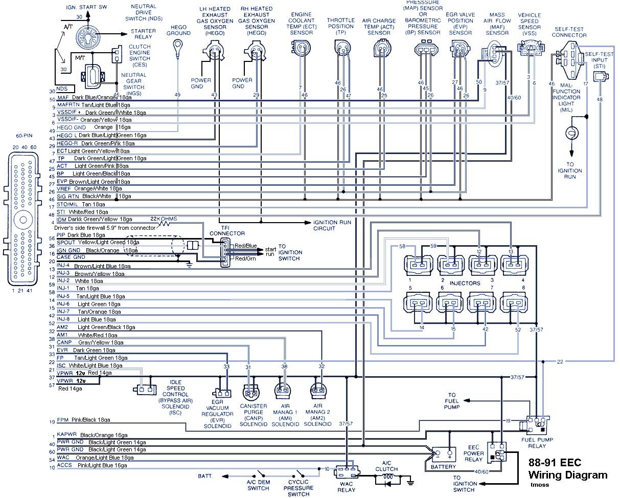 bmw m57 wiring diagram wiring diagram list bmw m57 wiring diagram bmw m57 wiring diagram