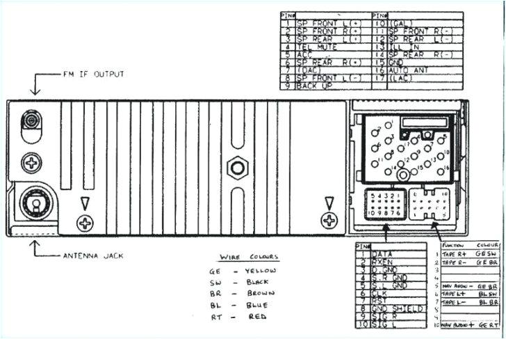 1997 bmw z3 fuse box diagram 1996 2000 layout custom wiring o diagrams radio map truste 728x487 jpg