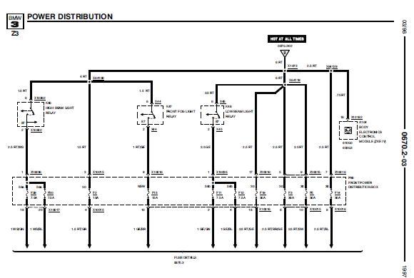 bmw z3 electrical diagram wiring diagram schematic bmw z3 alarm wiring diagram bmw z3 wiring diagram