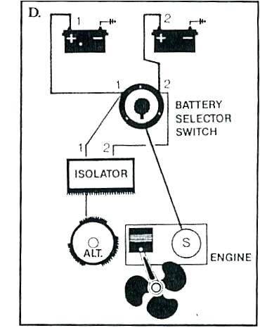 battery switch wiring diagram medium size of marine systems part on dual 6