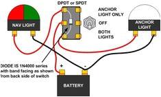 image result for jon boat navigation lights johnboataccessories boat navigation lights boat wiring