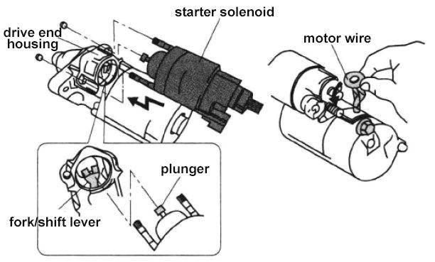 boat starter solenoid wiring diagram schema wiring diagram boat starter diagram