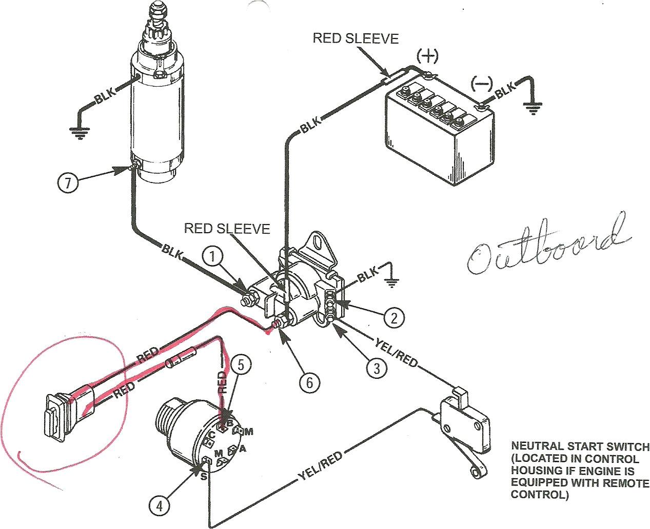 boat starter diagram electrical wiring diagram boat starter diagram