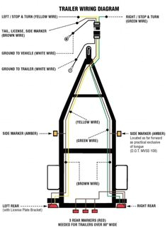boat trailer wiring diagram 4 way fuse box and wiring
