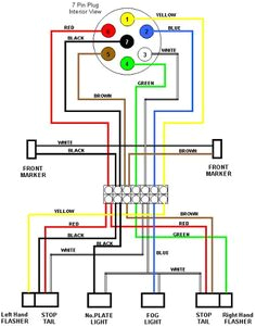 typical 7 way trailer wiring diagram