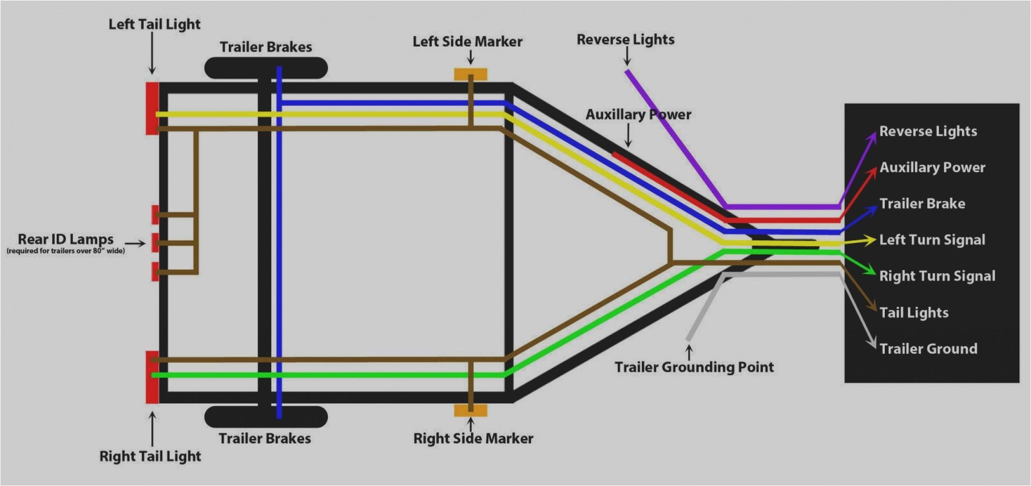 led trailer wiring diagram wiring diagram name tracker trailer wiring diagram