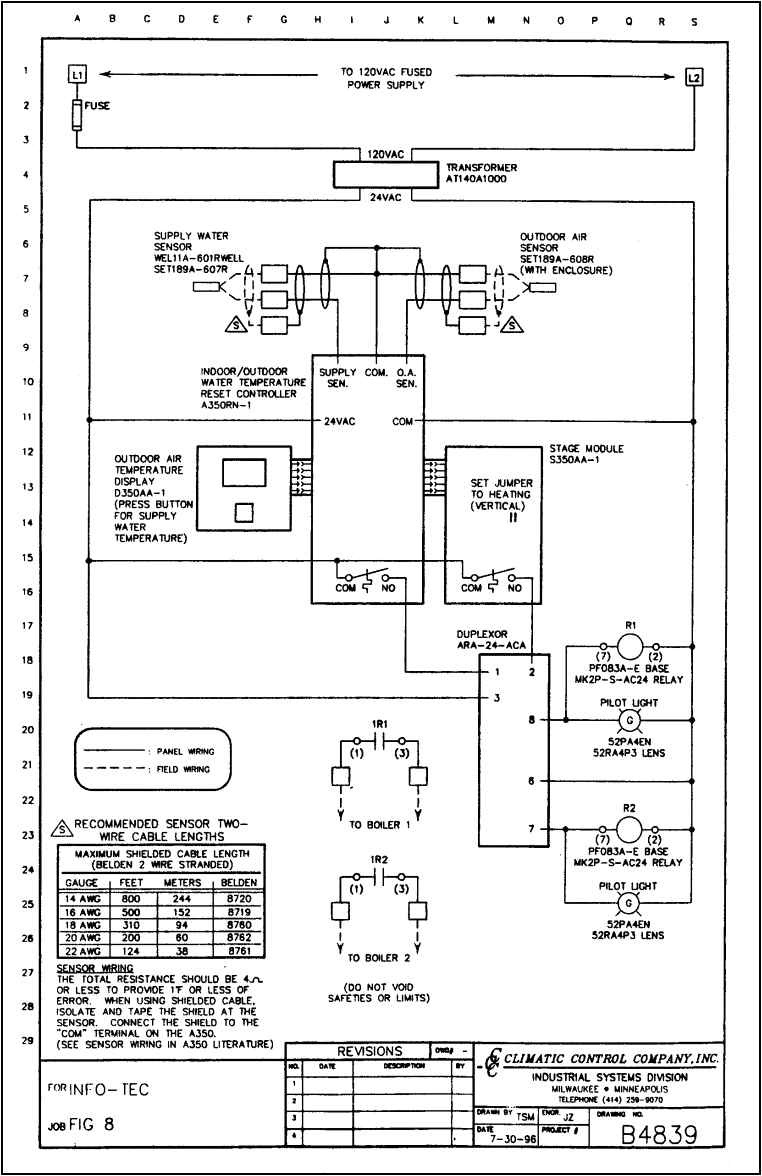 figure 8 shows the completed climatic control company diagram for just such a panel