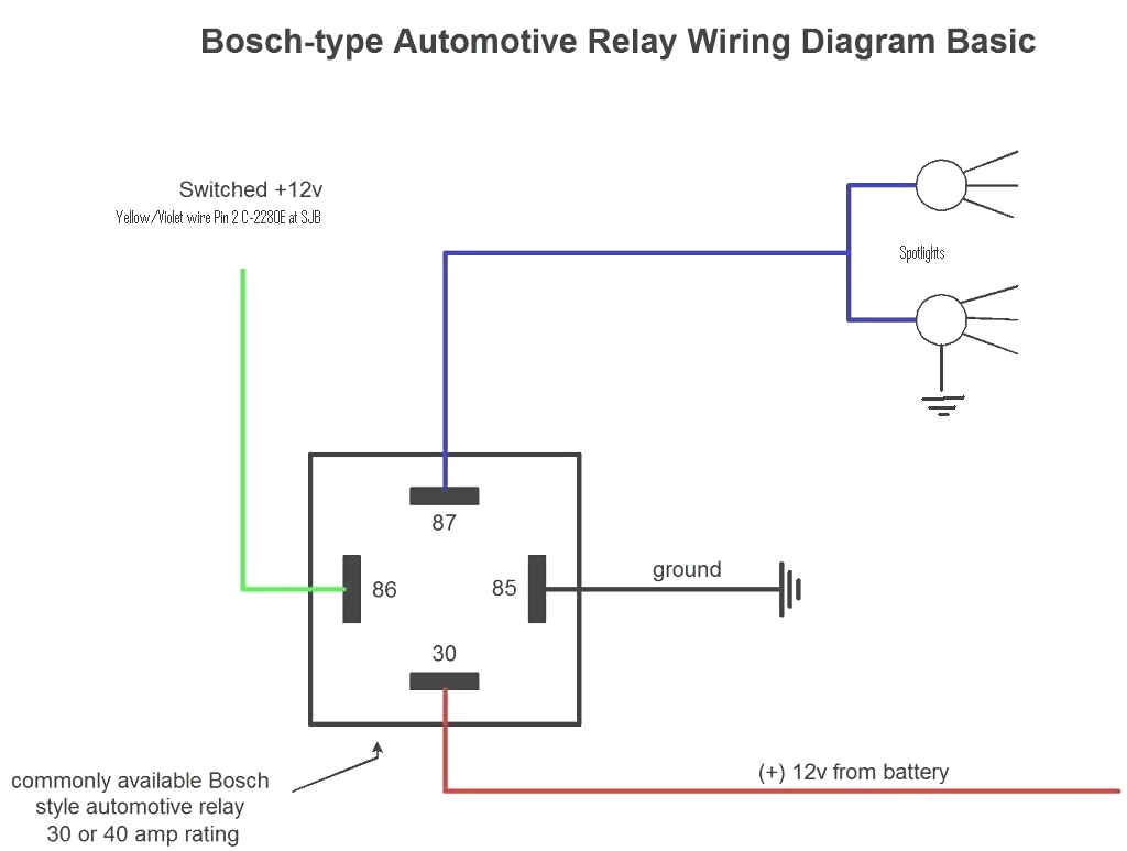 automotive bosch relay wiring diagram wiring diagram paper 5 post relay wiring harness