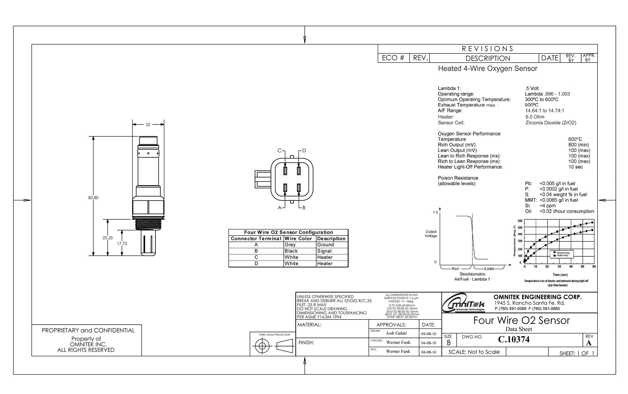 bosch sensor wiring diagram wiring diagram sheet wiring diagram for 4 wire oxygen sensor